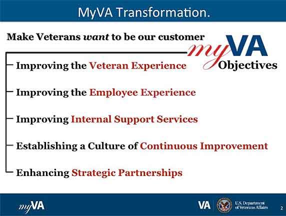 MyVA Transformation Update - Office of Public Affairs