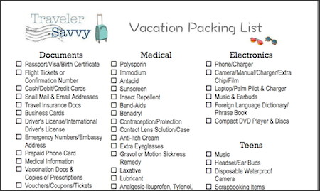 Travel Packing List - packing list