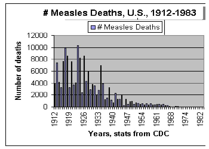 Vaccination Liberation Information