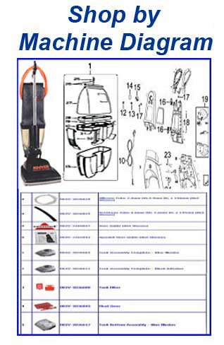 Hoover Parts by Machine Diagram