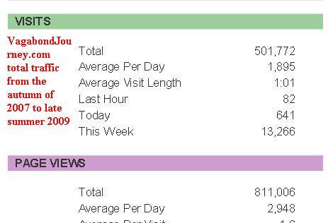 Half a million visitors