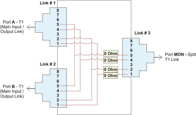 T1 Patch Panel Wiring Diagram Wiring Diagram