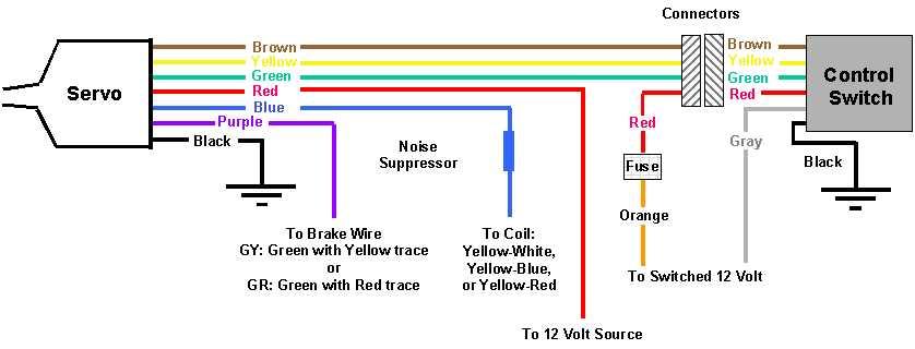 Wiring Diagram Besides Honda Vtx 1300 Engine Diagram On Honda