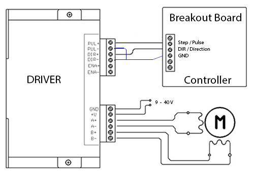 stepper motor wiring stepper motor wiring diagram