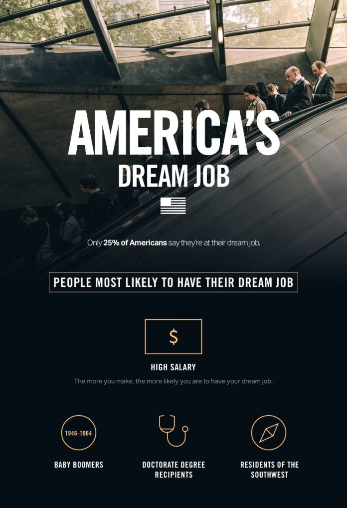America Dream Job