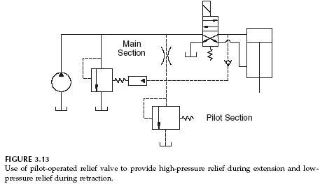 Circuit Diagram Hydraulic Wiring Diagram