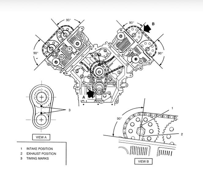 1996 cadillac north star Diagrama del motor