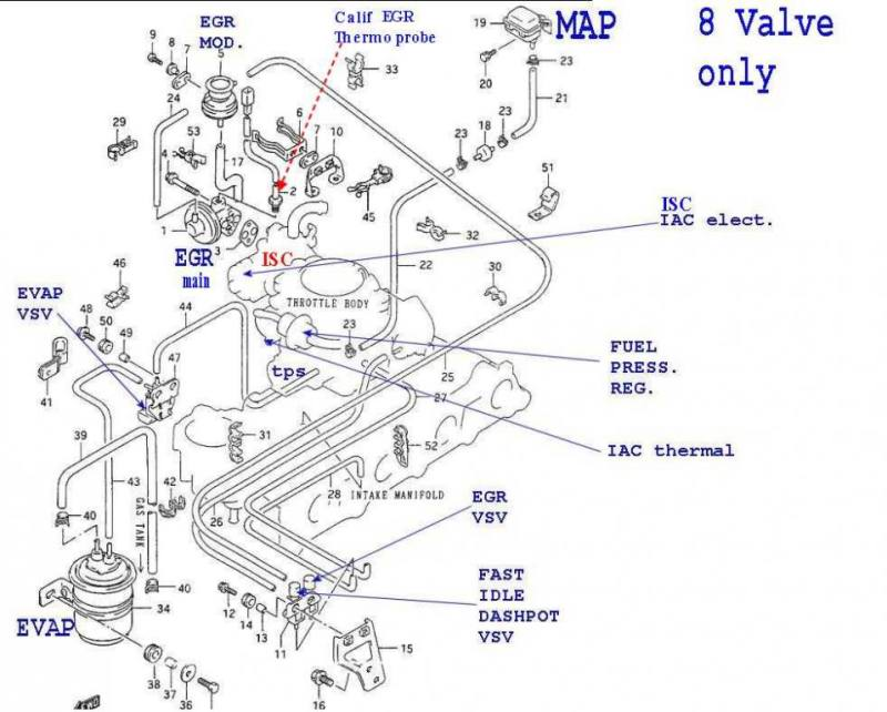 bmw 525i Diagrama del motor