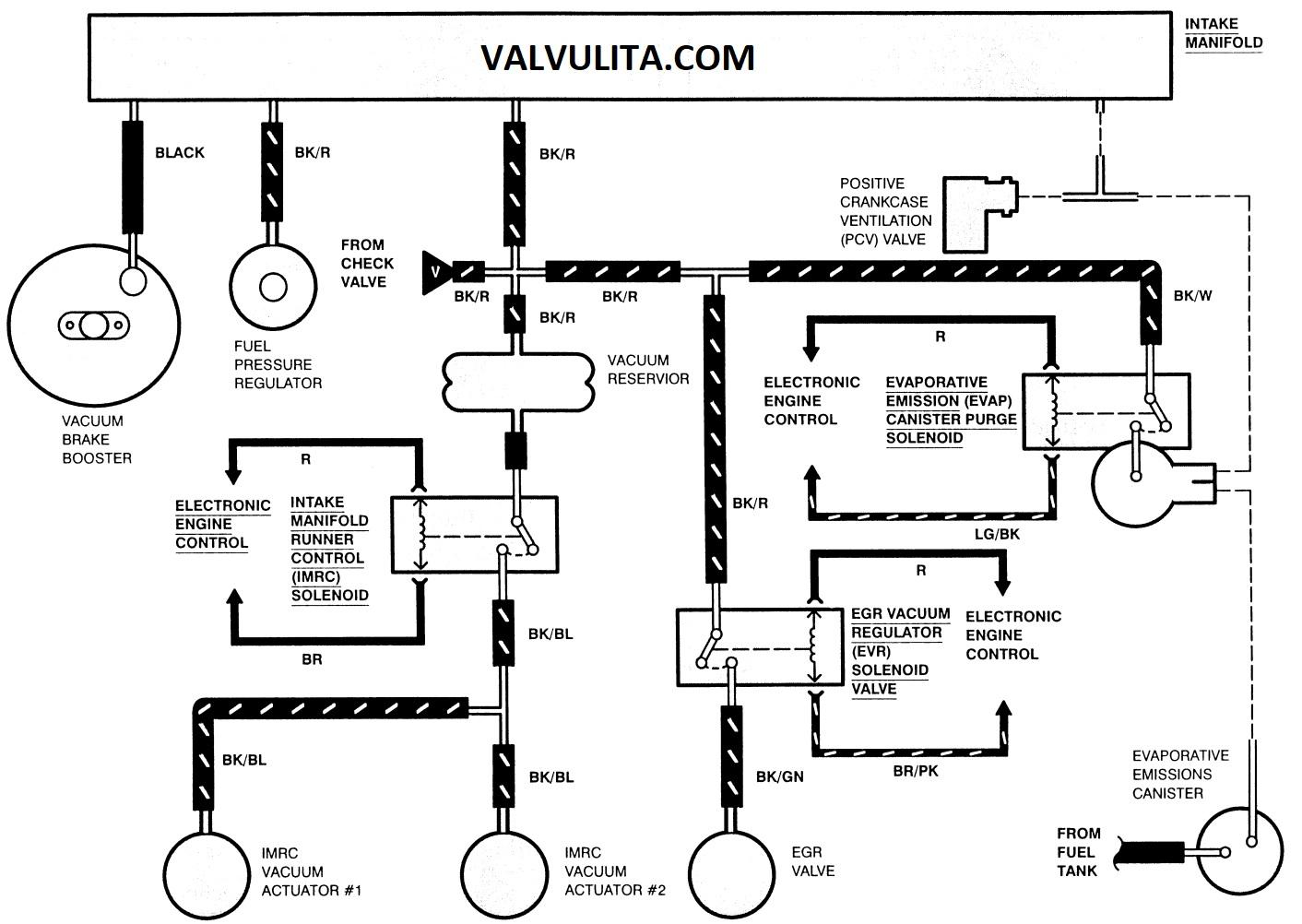 windstar 3 8 Diagrama del motor