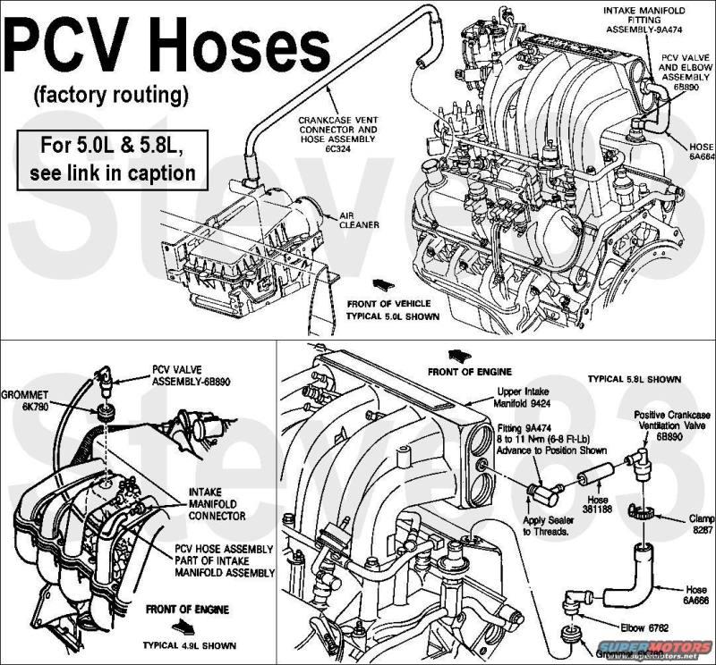 02 ford taurus Diagrama del motor