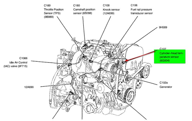 Diagrama del motor for 2008 ford escape 2 3