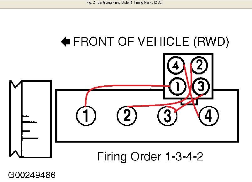 Mazda 3 Engine Vacuum Diagram circuit diagram template
