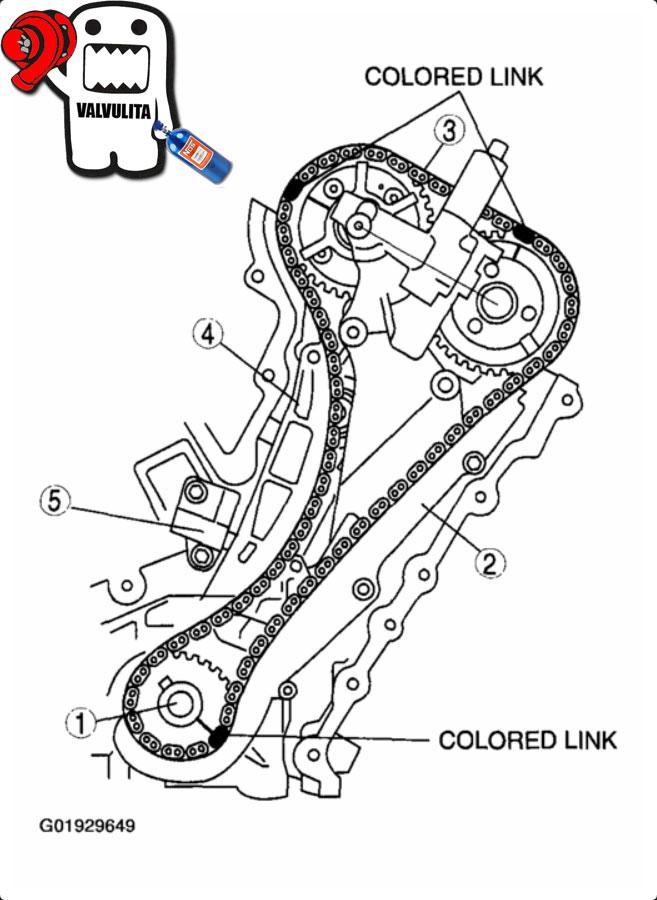 2006 mazda 6 Diagrama del motor