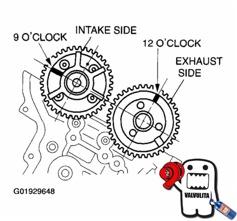 diagrama de tiempo mazda 3 motor 2.3