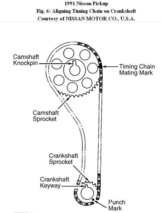 1999 toyota 4runner Schema moteur