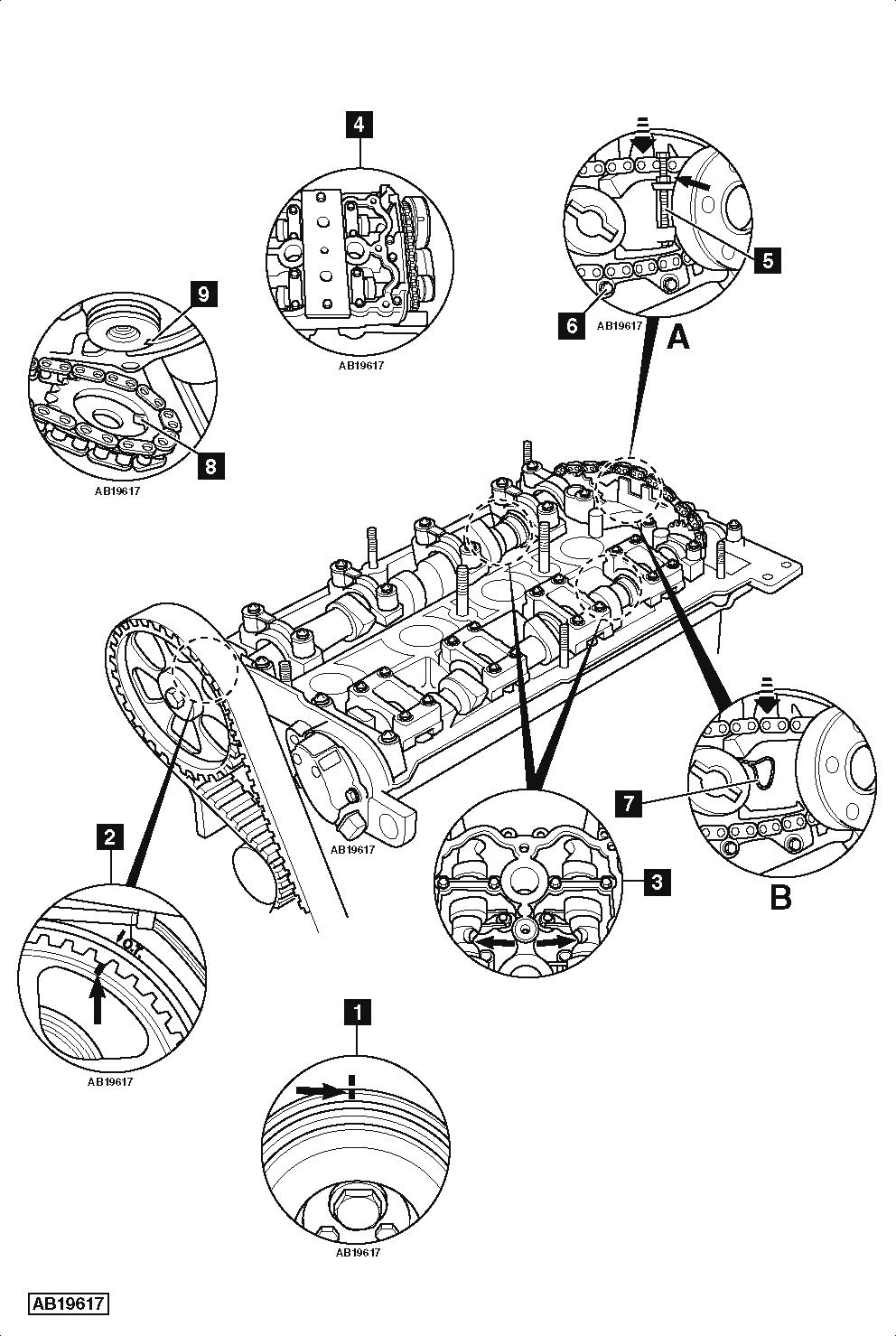 audi a3 Diagrama del motor