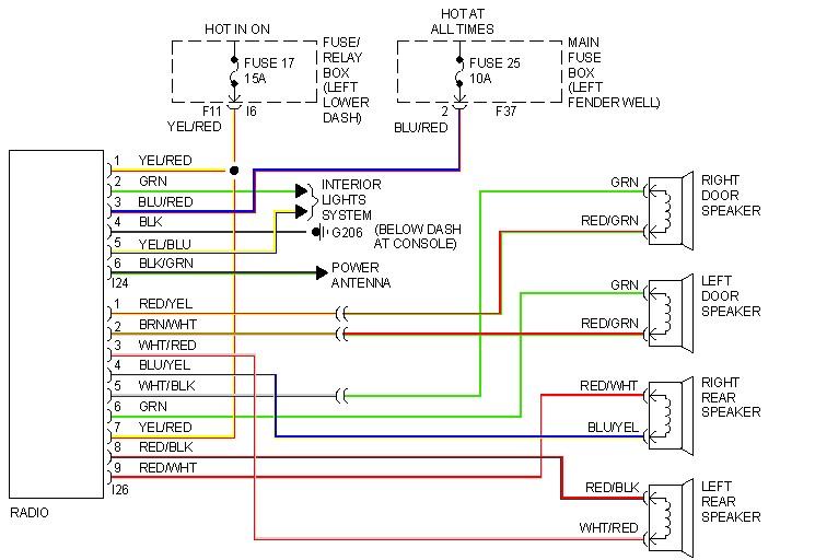 1998 subaru legacy stereo wiring diagram