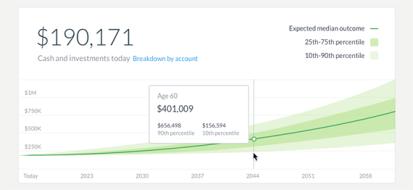 000-graph