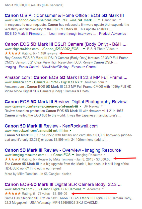 Rich Snippets