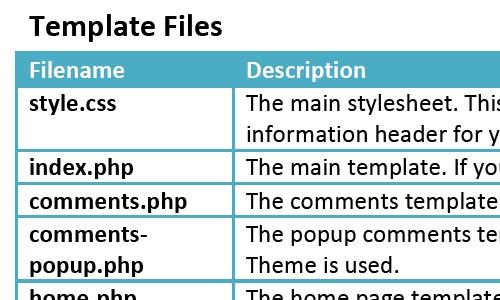 WordPress Template Design Cheat Sheet