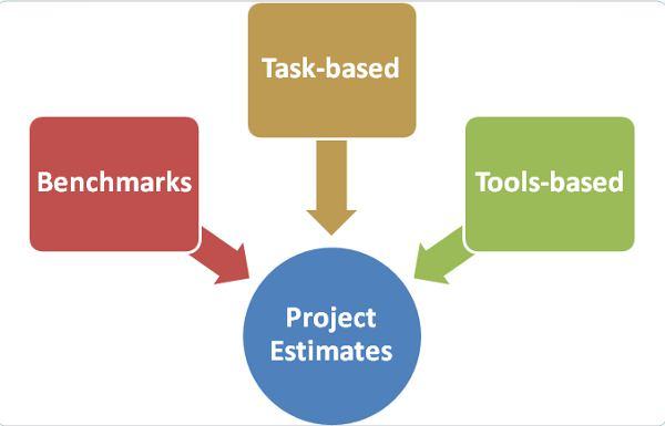 project-estimates2