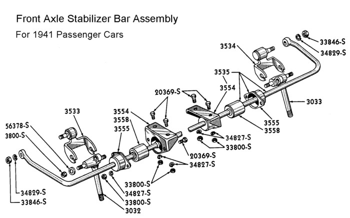 front stabilizer bar diagram