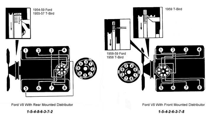 Ford Y Block Diagram Wiring Diagram