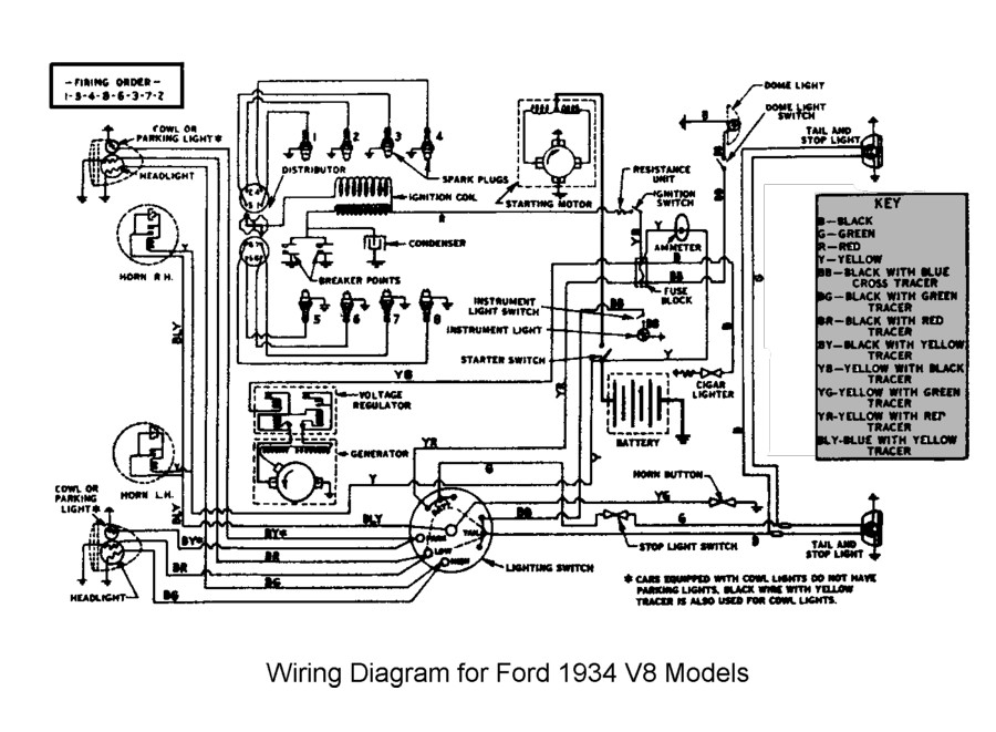 1934 ford wiring schematic