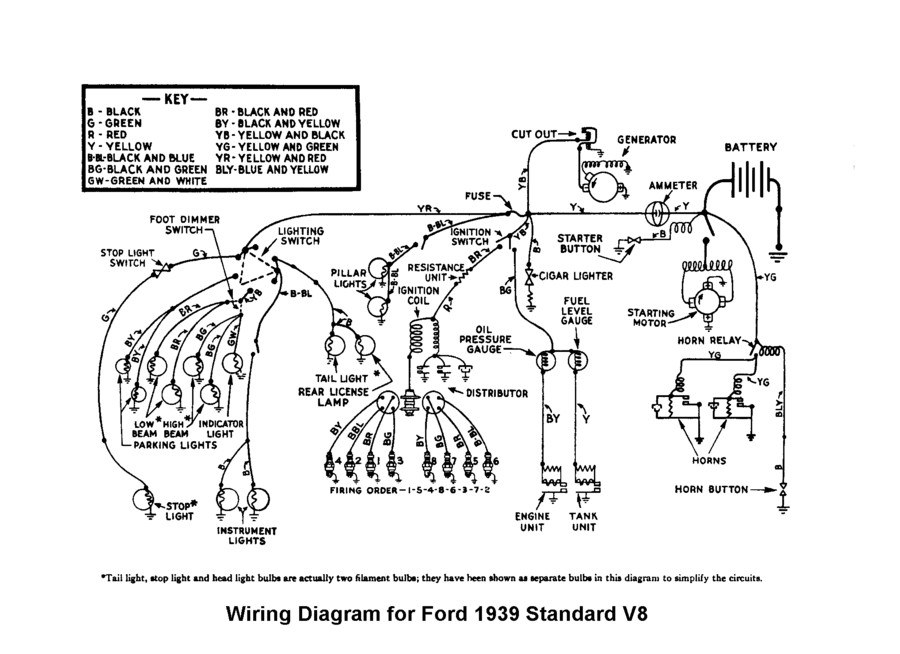 1939 Ford Wiring Diagram Index listing of wiring diagrams
