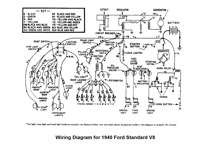 1939 Ford Wiring Diagrams - Wiring Diagrams Clicks