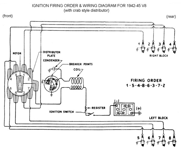 Lighting And Ignition Circuit Diagram For 1937 Chevrolet Cars