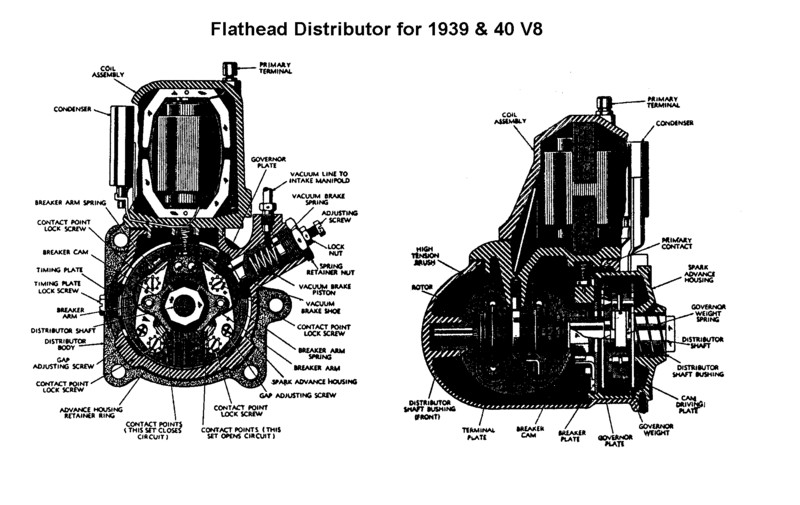 distributor wiring for 1942 to 1945 v8