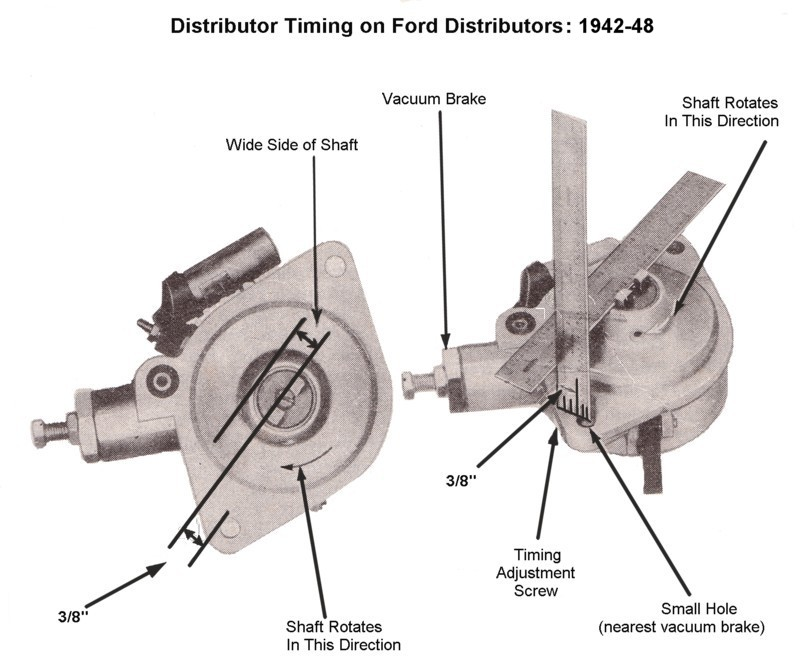 Timing of the Ford Early V8 Distributor
