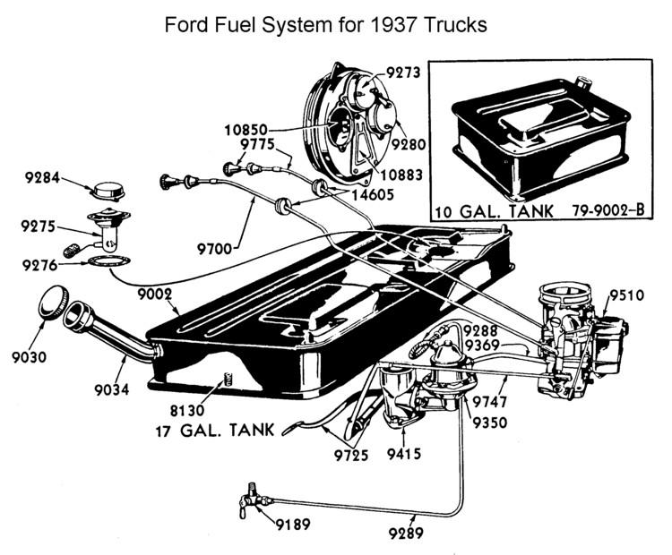 ford 7 3 fuel tank diagram