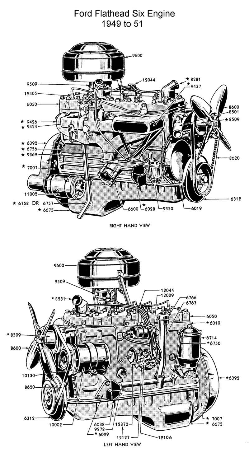 engine oil diagram for chevy 292