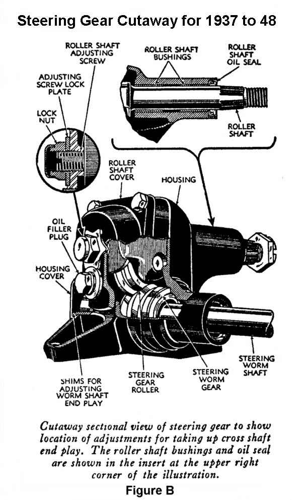 1937 ford steering box diagram
