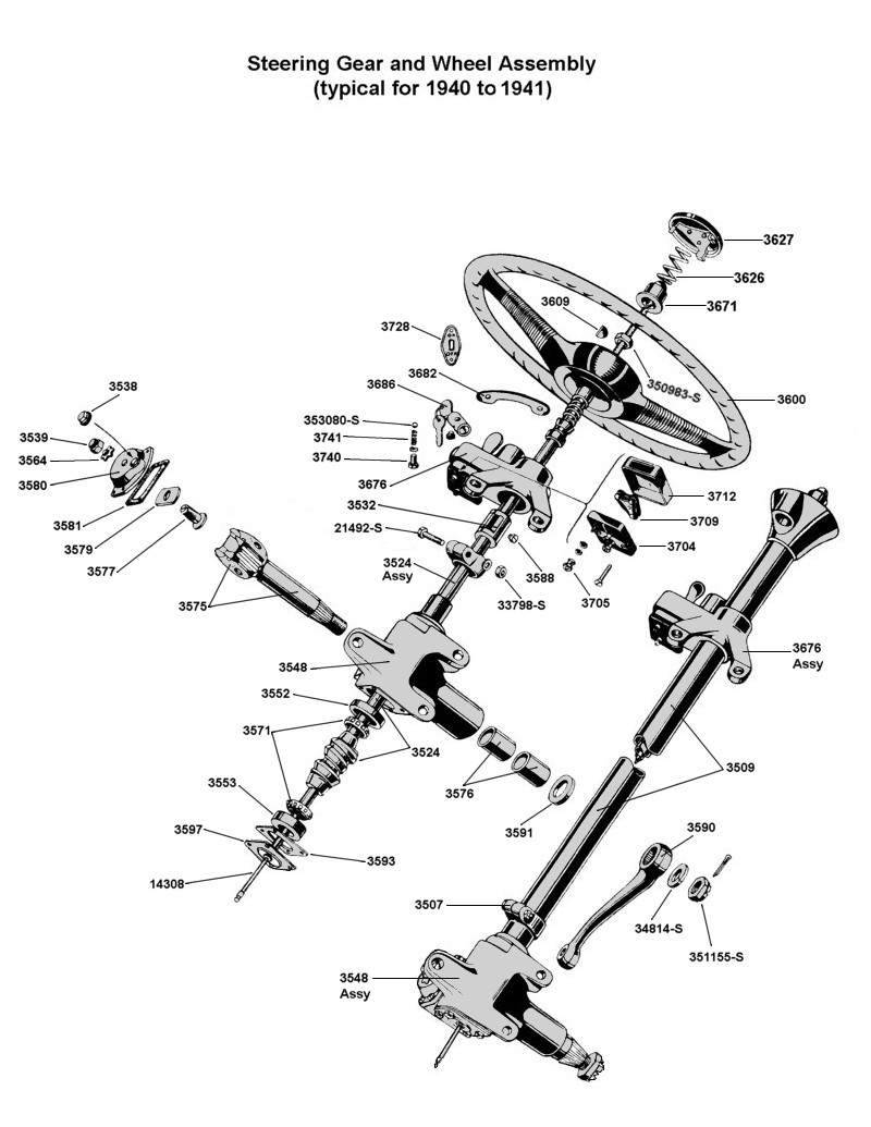 ford truck power steering conversion