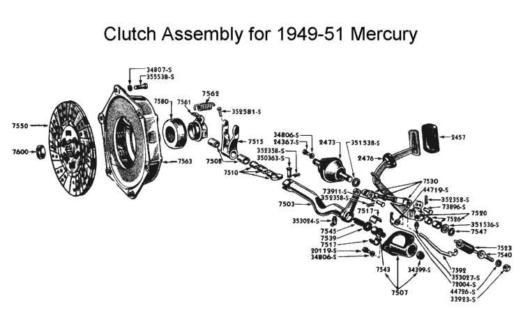 1951 mercury parts catalog