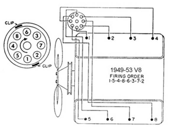 ford 49 l6 firing order and diagram ignition wiring diagram