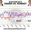 romney_vs_obama_may_12_2012