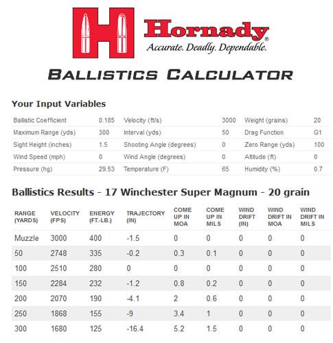 Ballistics Chart Federal Ammunition Ballistic Charts Within