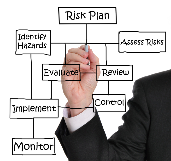 Performing a Security Risk Assessment - Vault Networks - risk plan