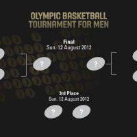 Olimpiadi: ecco i quarti di finale nel Basket