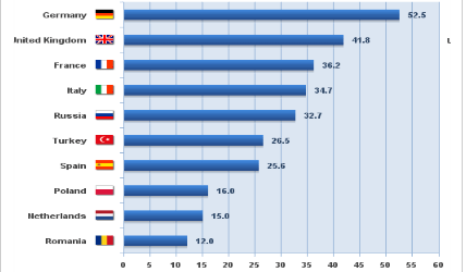 best-internet-countries-in-europe