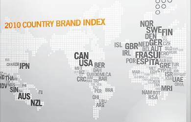 FUTUREBRAND 2010 INDEX