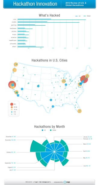 singly-hackathon-infographic-625px-width