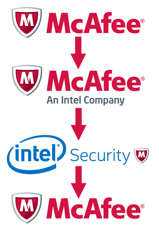 Intel\u0027s McAfee Spin-Off What\u0027s it Mean for IoT Security?