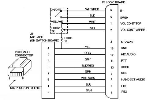 Motorola Speaker Mic Wiring Diagrams Wiring Diagram