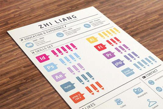 resume skills infographic