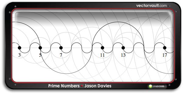 Relationship Between Prime Numbers \u2013 Interactive Chart \u2013 VECTORVAULT - prime number chart